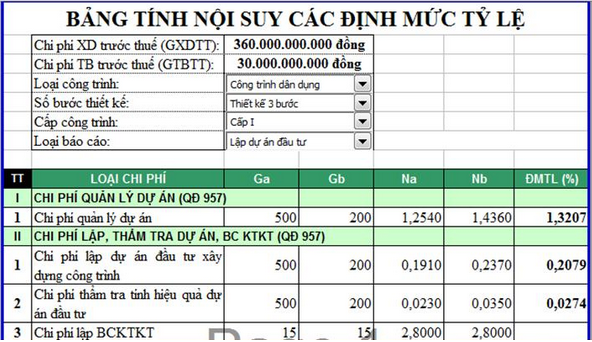 Bảng tra định mức Quản lý dự án và Định mức chi phí tư vấn (QĐ 957)